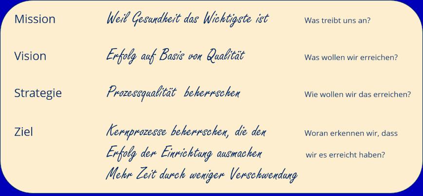 Grundposition des Instituts für Workflow-Management im Gesundheitswesen